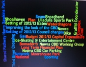 Council meeting 26th June 2012 - wordle