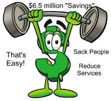 dollar sign with weights 6.5 million savings