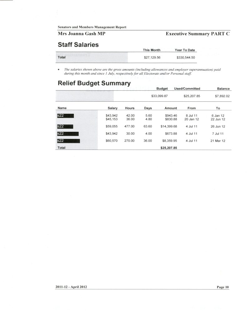 April 2012 Staff Salaries and Relief Budget Summary - Gilmore