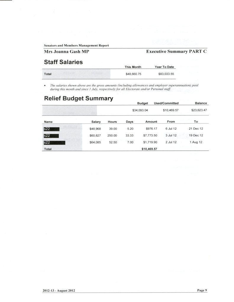 August 2012 Staff Salaries and Relief Budget Summary - Gilmore