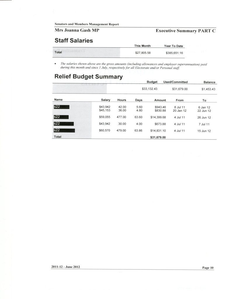 June 2012 Staff Salaries and Relief Budget Summary - Gilmore