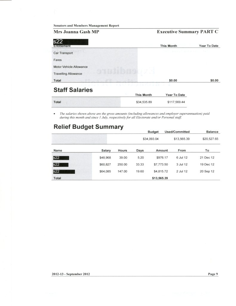 September 2012 Staff Salaries and Relief Budget Summary - Gilmore